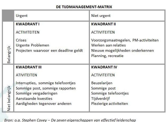 7 eigenschappen van effectief leiderschap