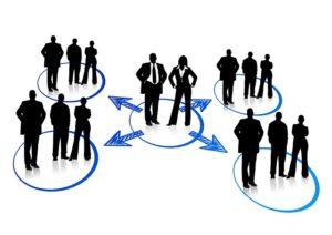 Werkvorm Team en Andere Systemen