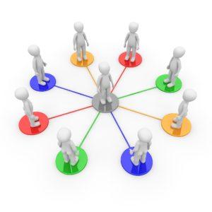 Werkvorm Systemische Intake
