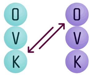 Methodiek Transacties in Transactionele Analyse 2